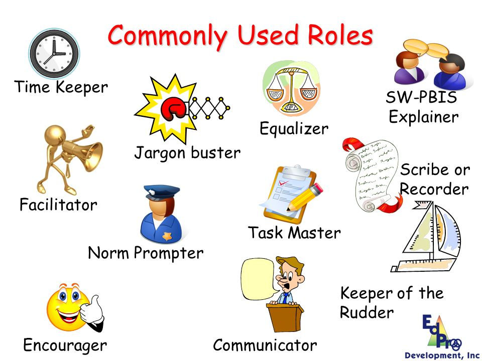 Commonly Used Roles Time Keeper SW-PBIS Explainer Equalizer Scribe or