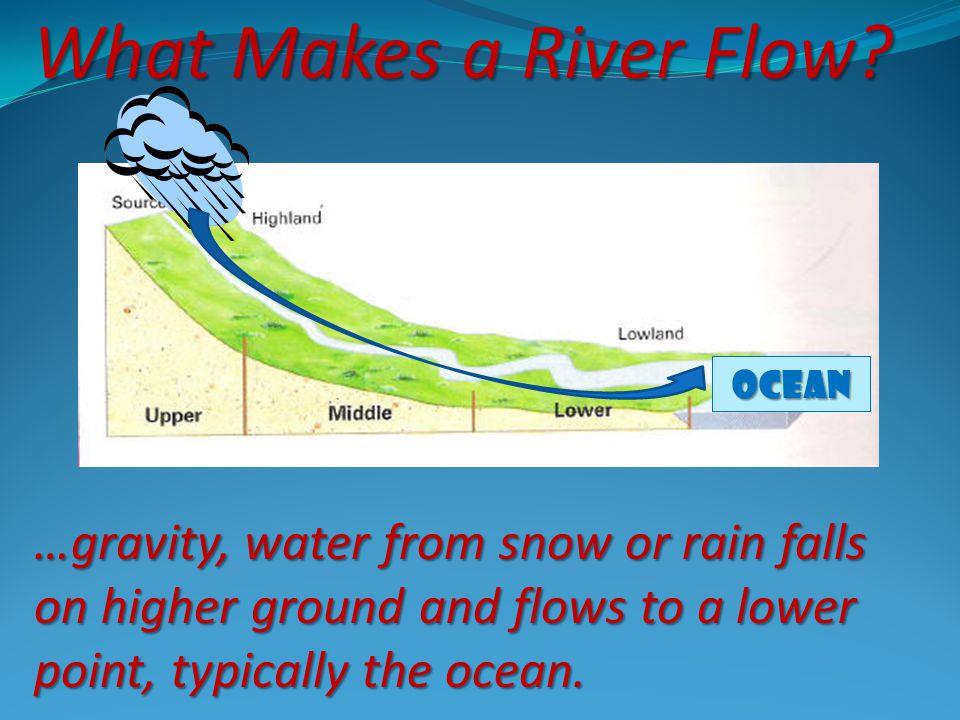 What Makes a River Flow. Ocean.