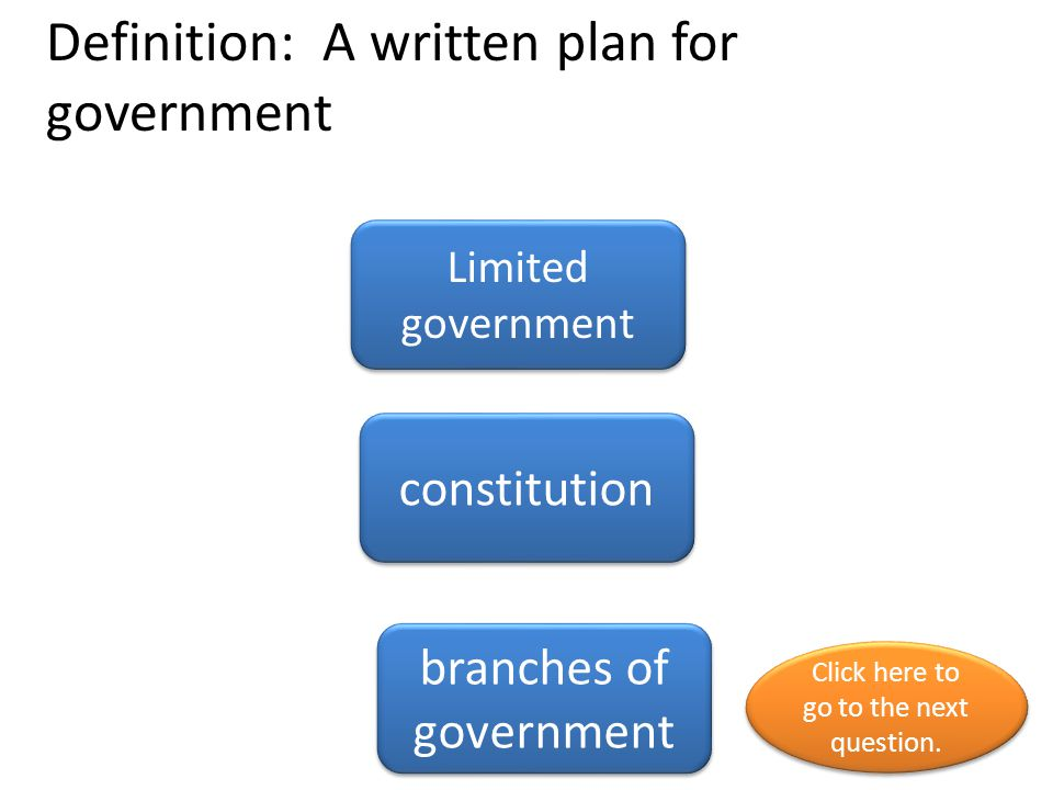 Definition: A written plan for government