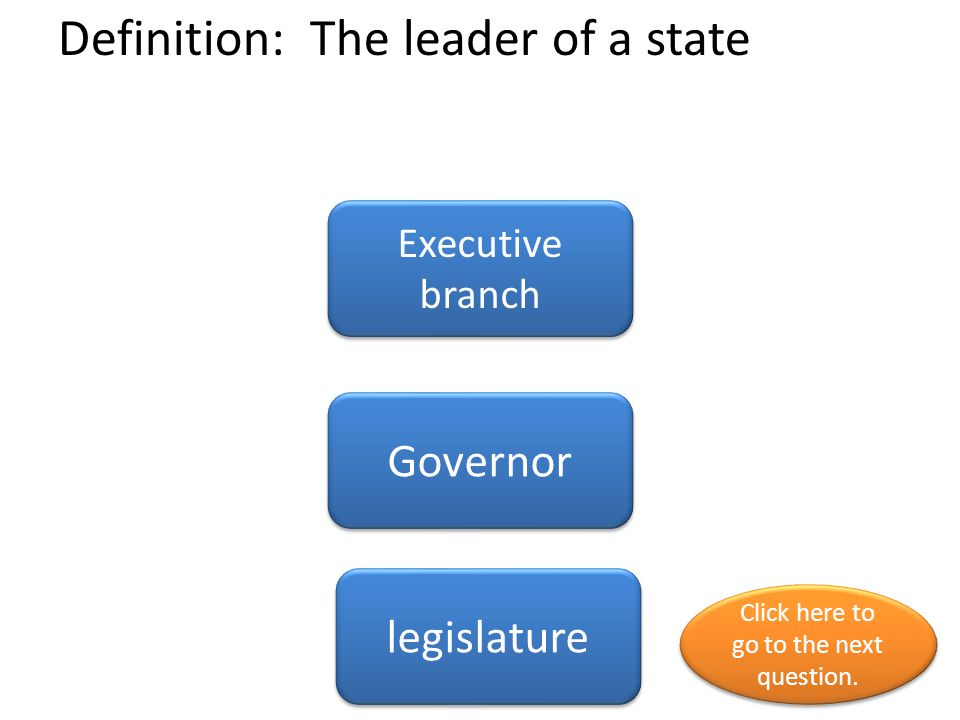 Definition: The leader of a state