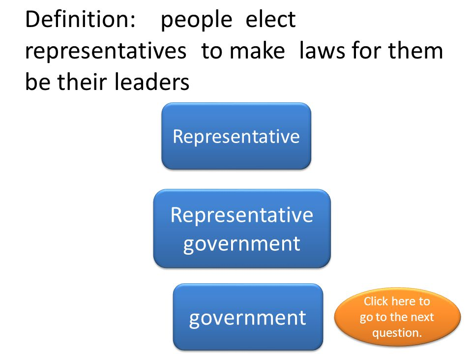 Definition: people elect representatives to make laws for them be their leaders
