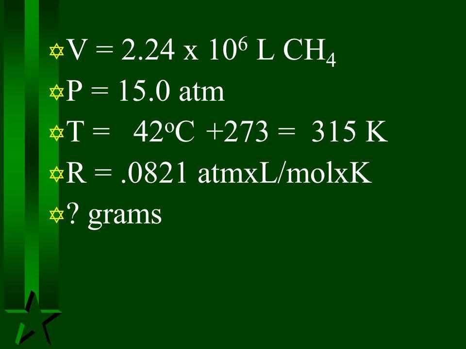 V = 2.24 x 106 L CH4 P = 15.0 atm T = 42oC +273 = 315 K R = .0821 atmxL/molxK grams
