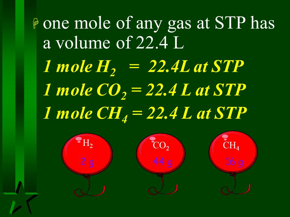 one mole of any gas at STP has a volume of 22.4 L