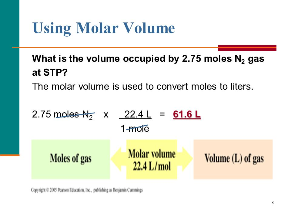 Using Molar Volume What is the volume occupied by 2.75 moles N2 gas