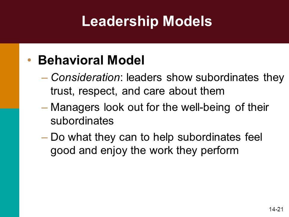 Leadership Models Behavioral Model