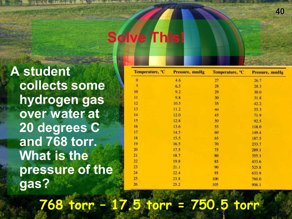Solve This! A student collects some hydrogen gas over water at 20 degrees C and 768 torr. What is the pressure of the gas