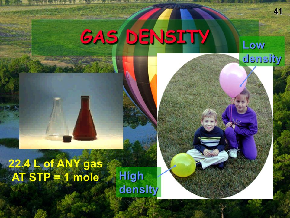 GAS DENSITY Low density 22.4 L of ANY gas AT STP = 1 mole High density