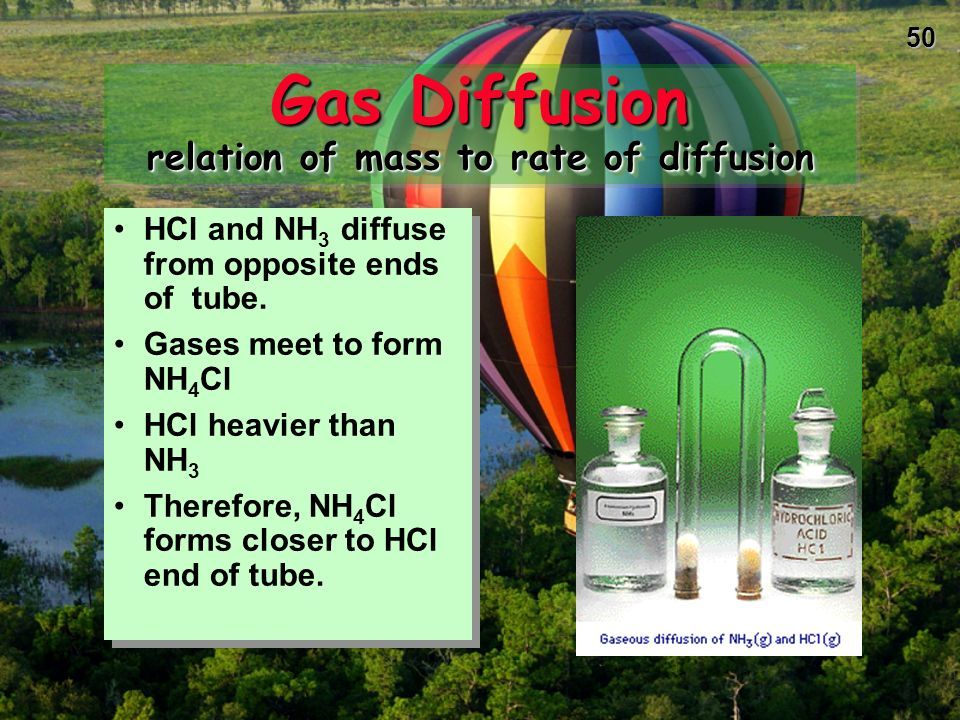 Gas Diffusion relation of mass to rate of diffusion