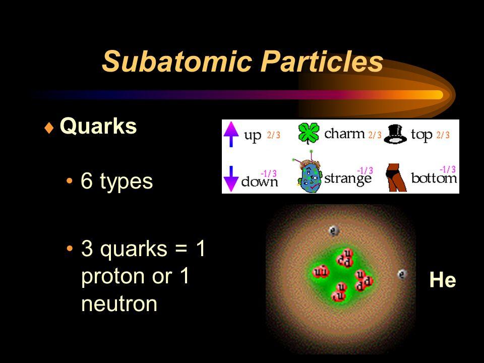 Subatomic Particles Quarks 6 types He 3 quarks = 1 proton or 1 neutron