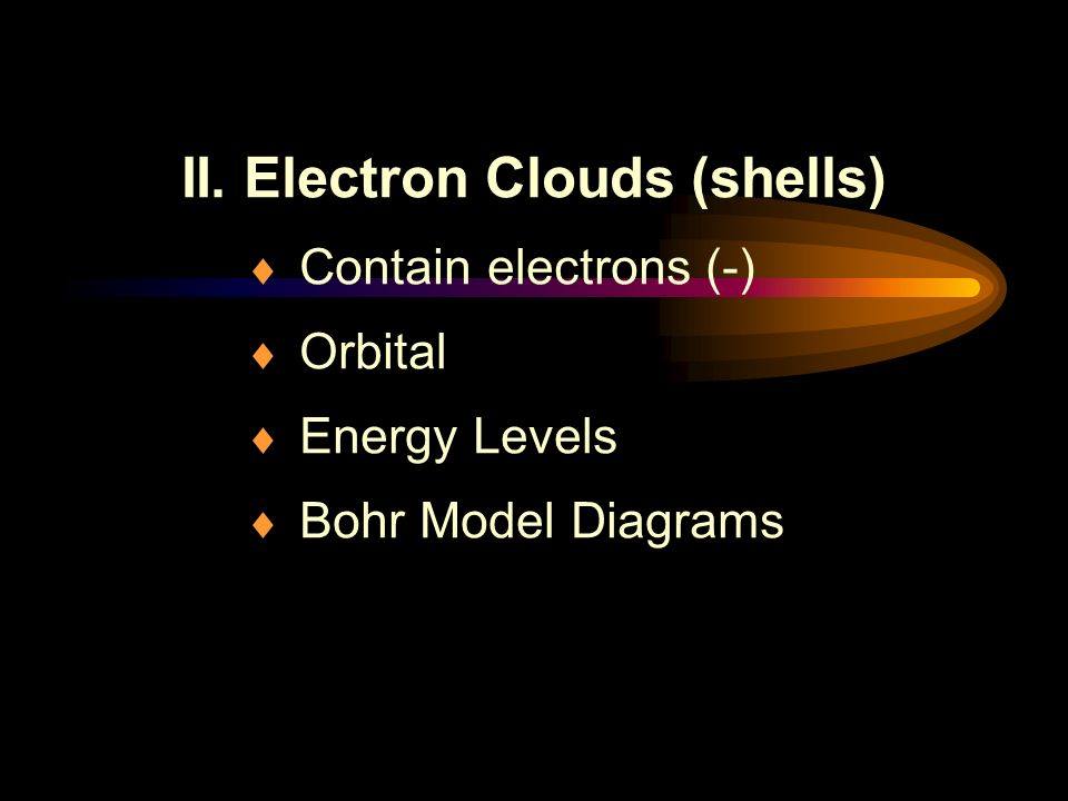 II. Electron Clouds (shells)