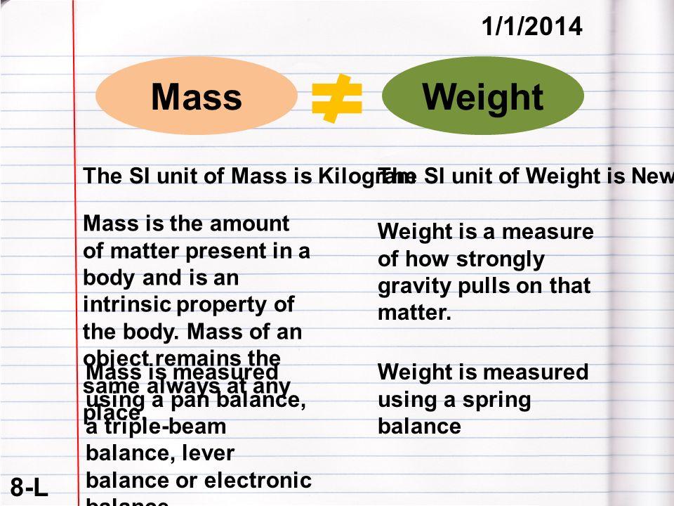Mass Weight 3/25/2017 8-L The SI unit of Mass is Kilogram