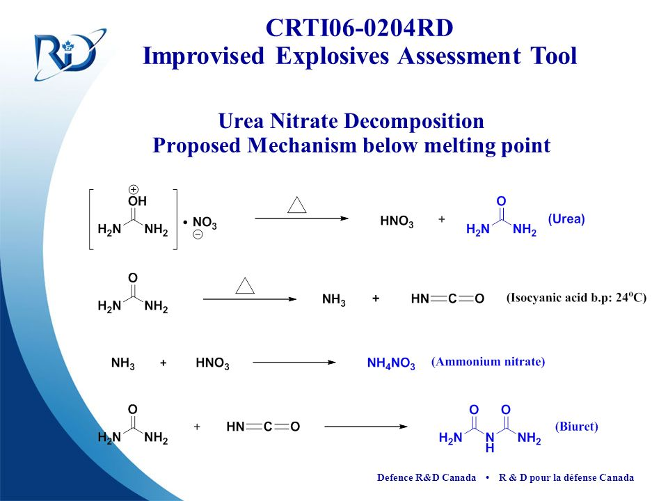Urea Nitrate Decomposition Proposed Mechanism below melting point