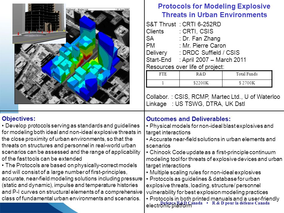 Protocols for Modeling Explosive Threats in Urban Environments
