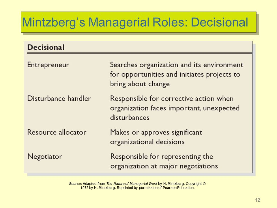 Mintzberg's Managerial Roles: Decisional