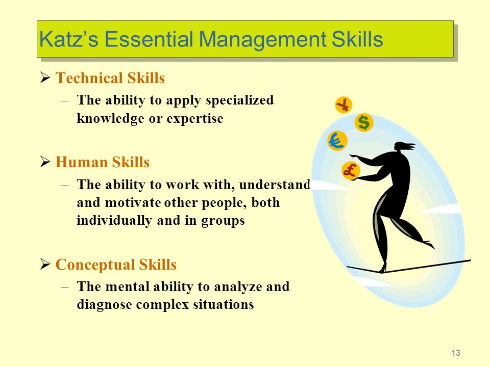 explain the importance of conceptual skills to leadership Learn new skills that will enhance  conceptual ability: 21%: 7:  however their self-importance can lead to poor leadership performance as they run their own.