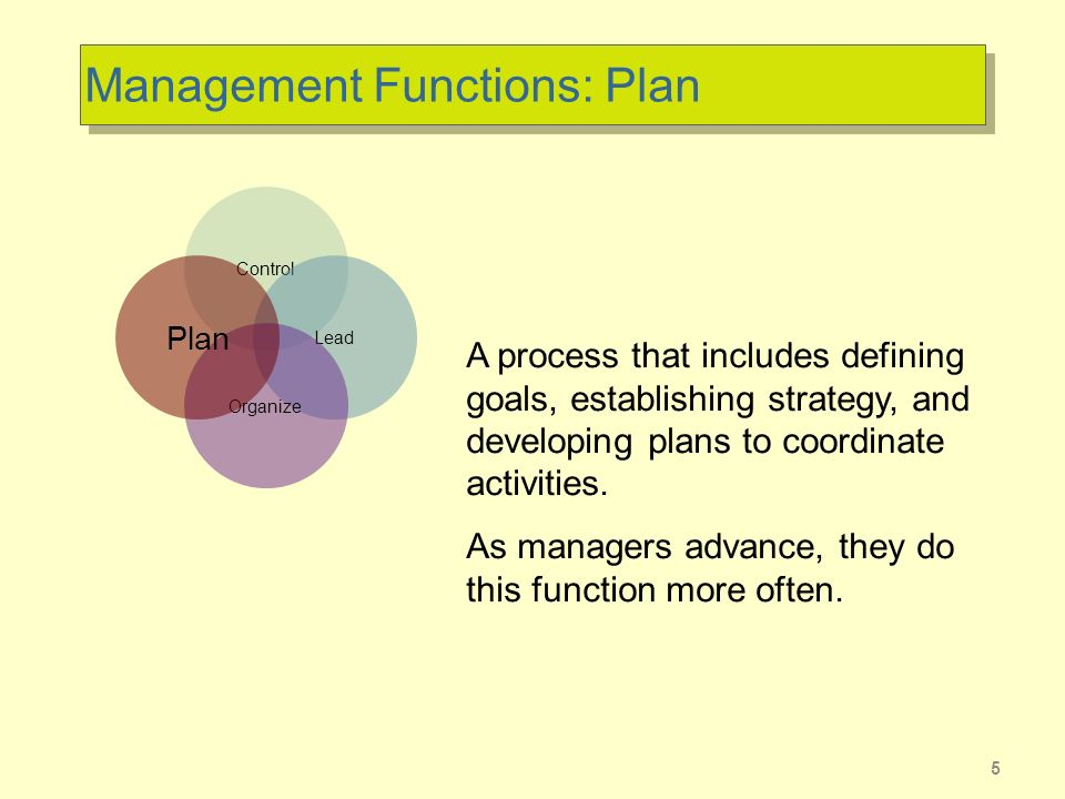 "management functions plan organize lead control Introduction to principles of management are the activities that ""plan, organize, and control the participation in the functions of organizing."