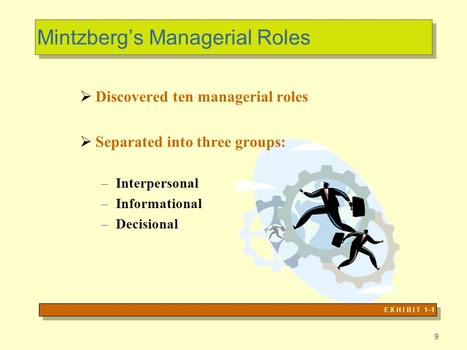 Theories of Management Roles