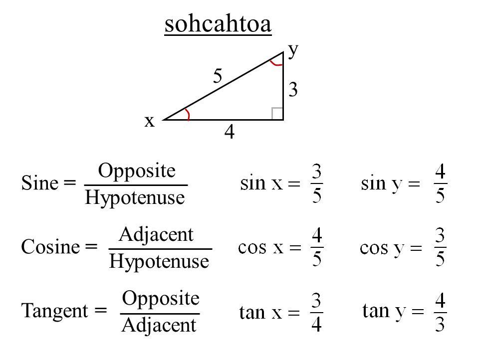 sohcahtoa y 5 3 x 4 Opposite Sine = Hypotenuse Adjacent Cosine =