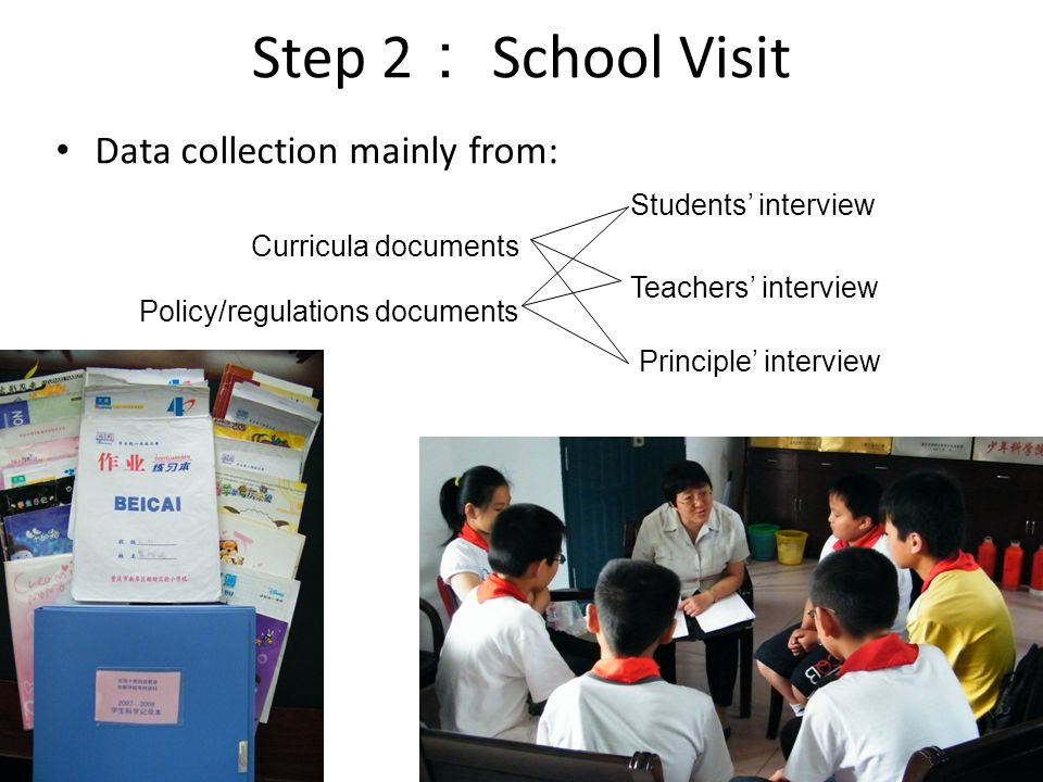 Step 2: School Visit Data collection mainly from: Students' interview