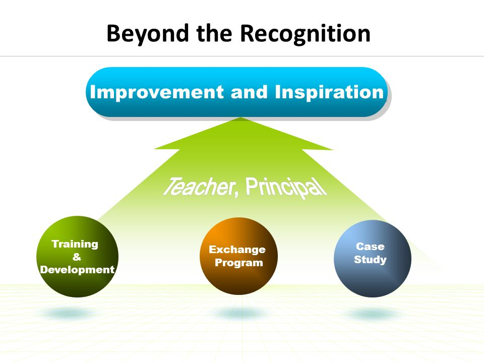 Improvement and Inspiration