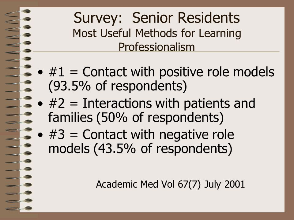 Survey: Senior Residents Most Useful Methods for Learning Professionalism