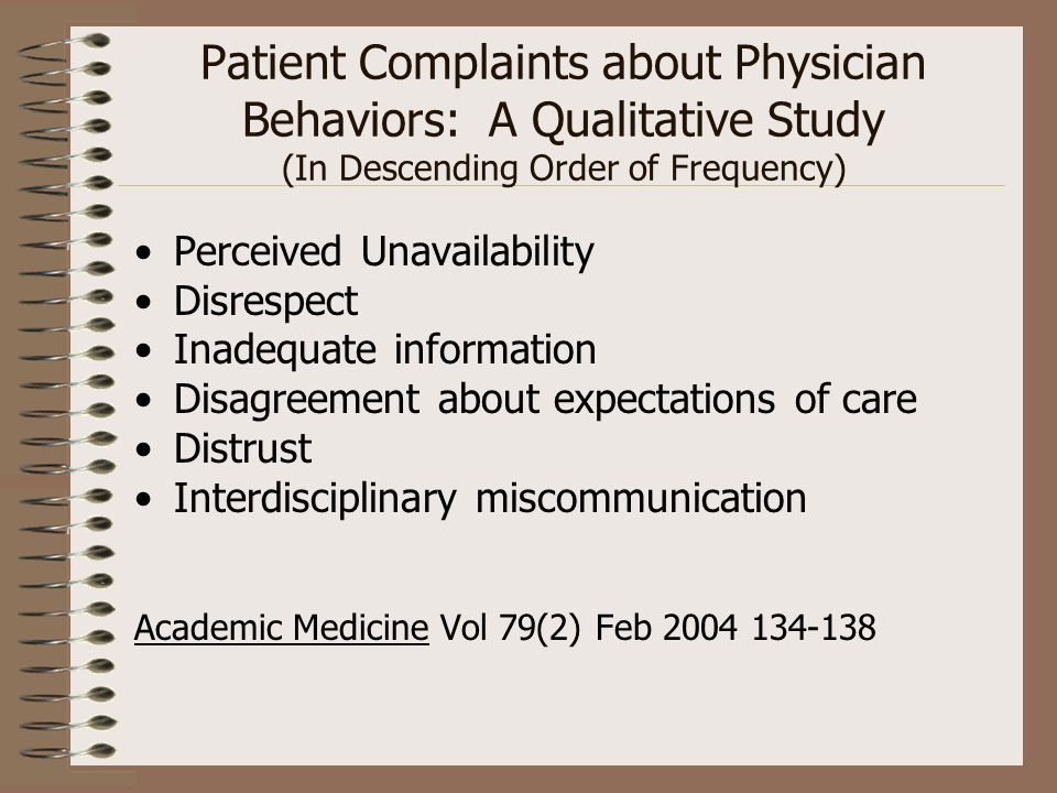 Patient Complaints about Physician Behaviors: A Qualitative Study (In Descending Order of Frequency)