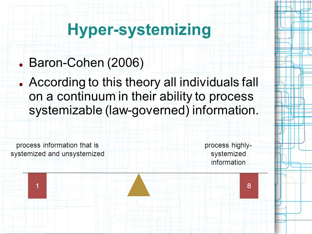 Hyper-systemizing Baron-Cohen (2006)