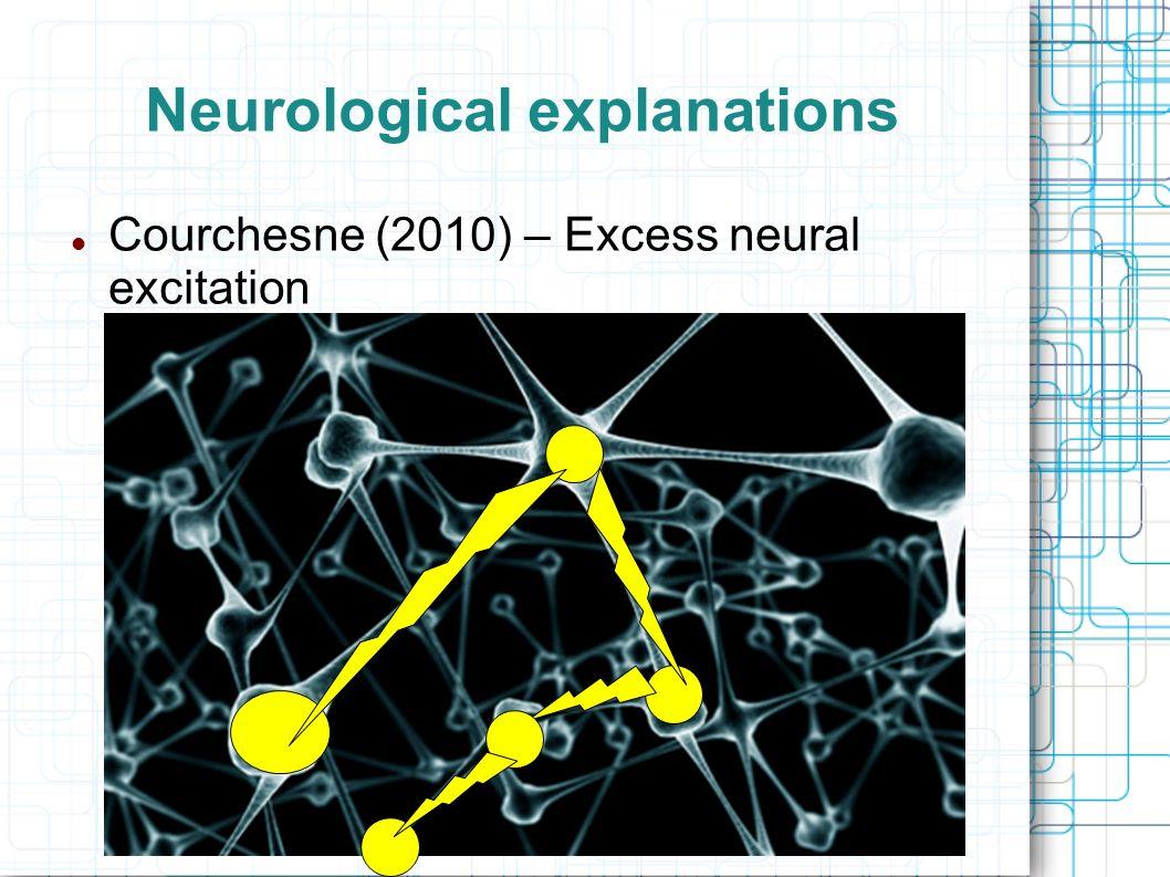 Neurological explanations