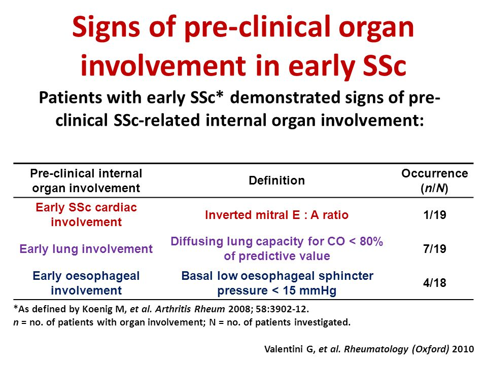 Signs of pre-clinical organ involvement in early SSc