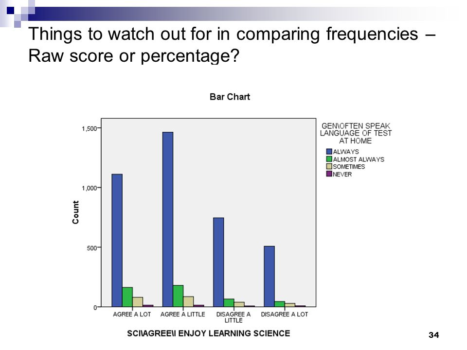 Things to watch out for in comparing frequencies – Raw score or percentage