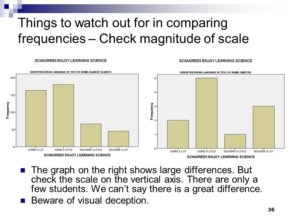 Things to watch out for in comparing frequencies – Check magnitude of scale