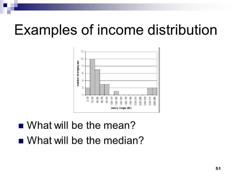 Examples of income distribution