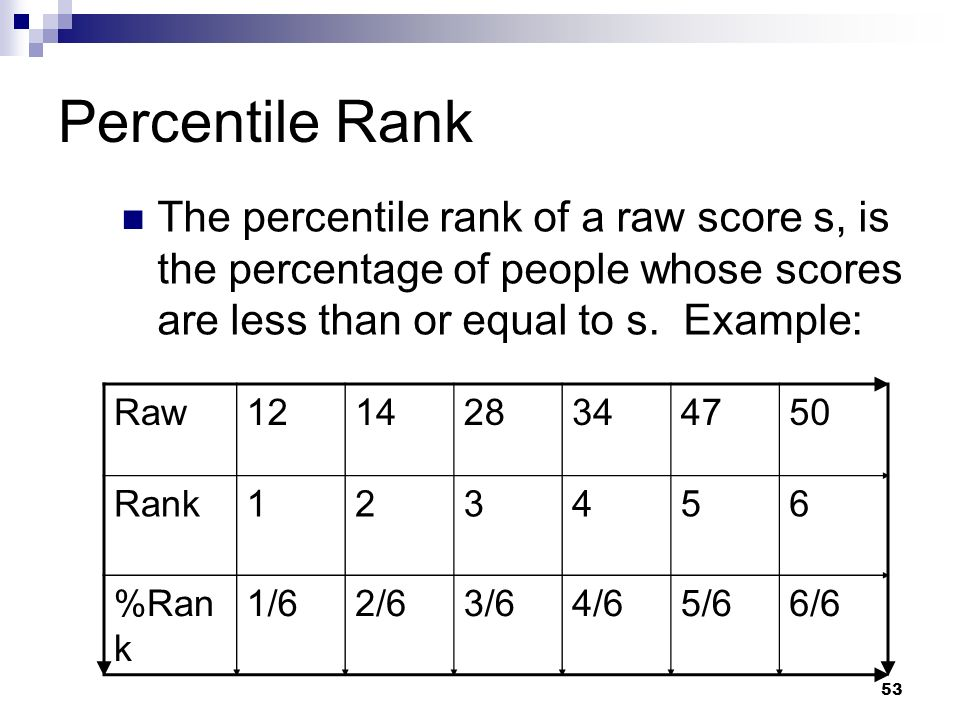 Percentile RankThe percentile rank of a raw score s, is the percentage of people whose scores are less than or equal to s. Example: