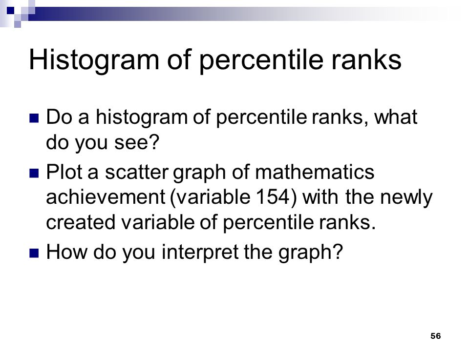 Histogram of percentile ranks