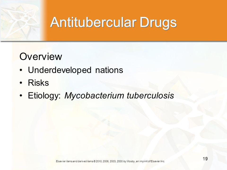 Antitubercular Drugs Overview Underdeveloped nations Risks