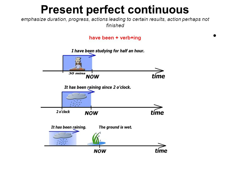 Present perfect continuous emphasize duration, progress, actions leading to certain results, action perhaps not finished have been + verb+ing