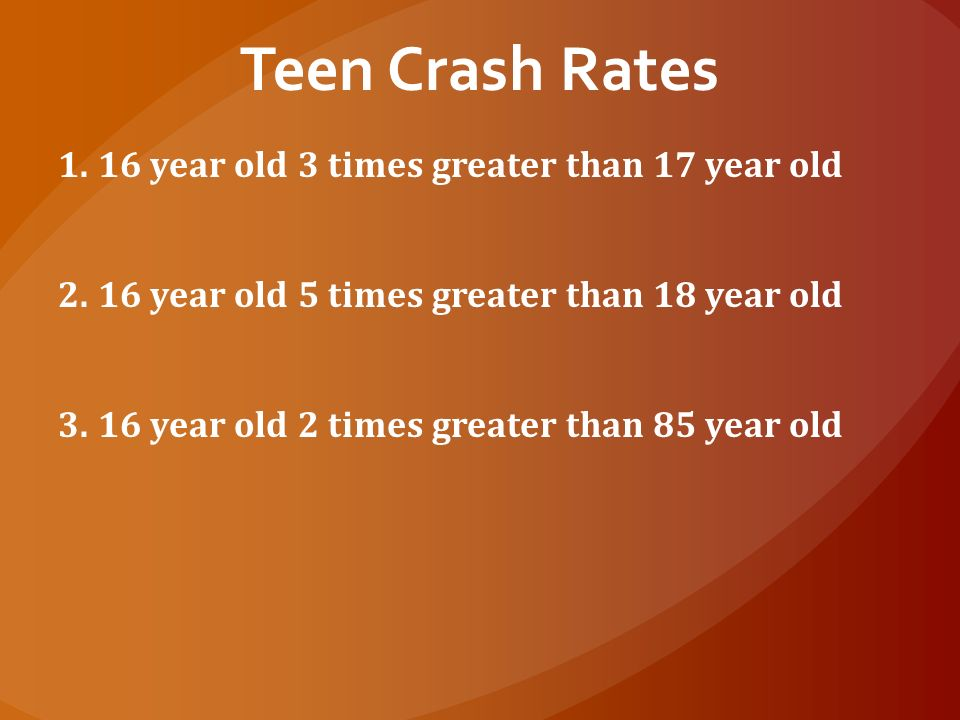 Teen Crash Rates 16 year old 3 times greater than 17 year old
