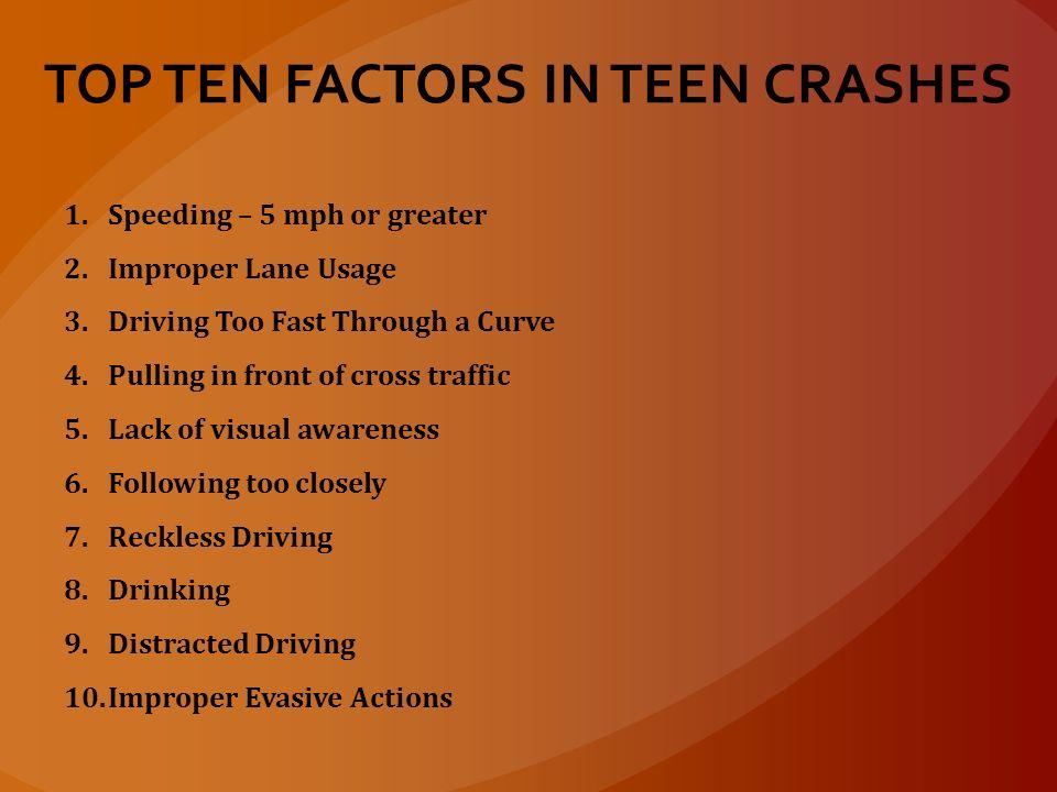 TOP TEN FACTORS IN TEEN CRASHES