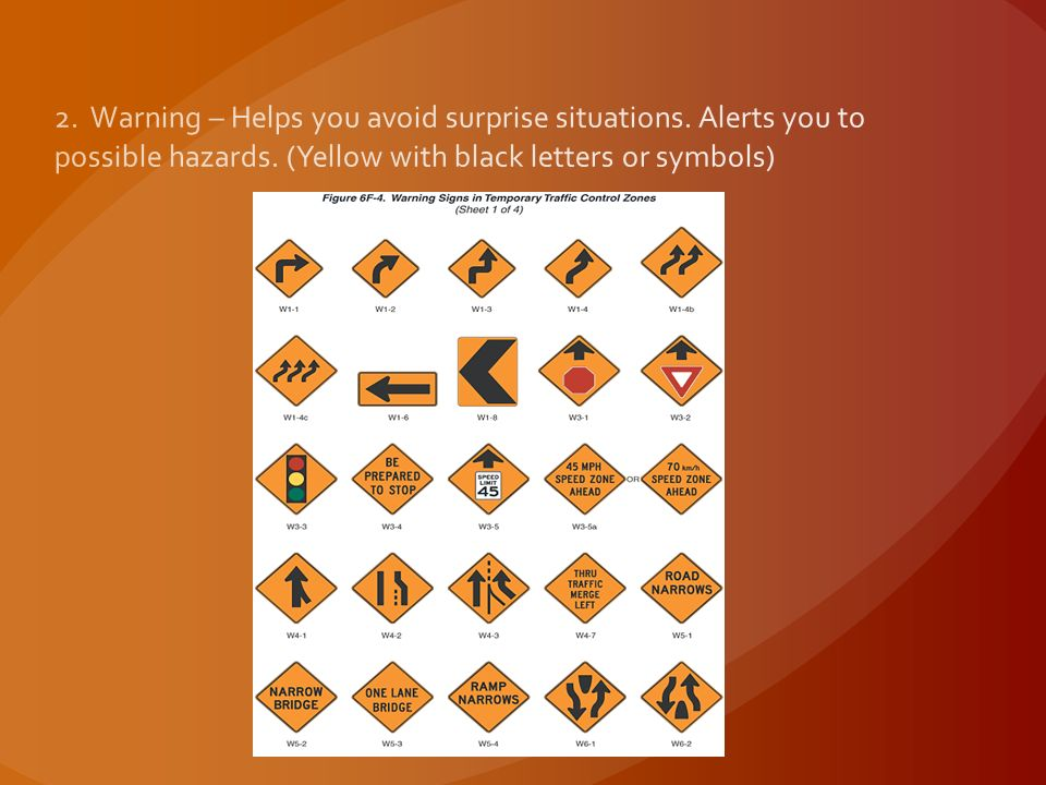 2. Warning – Helps you avoid surprise situations