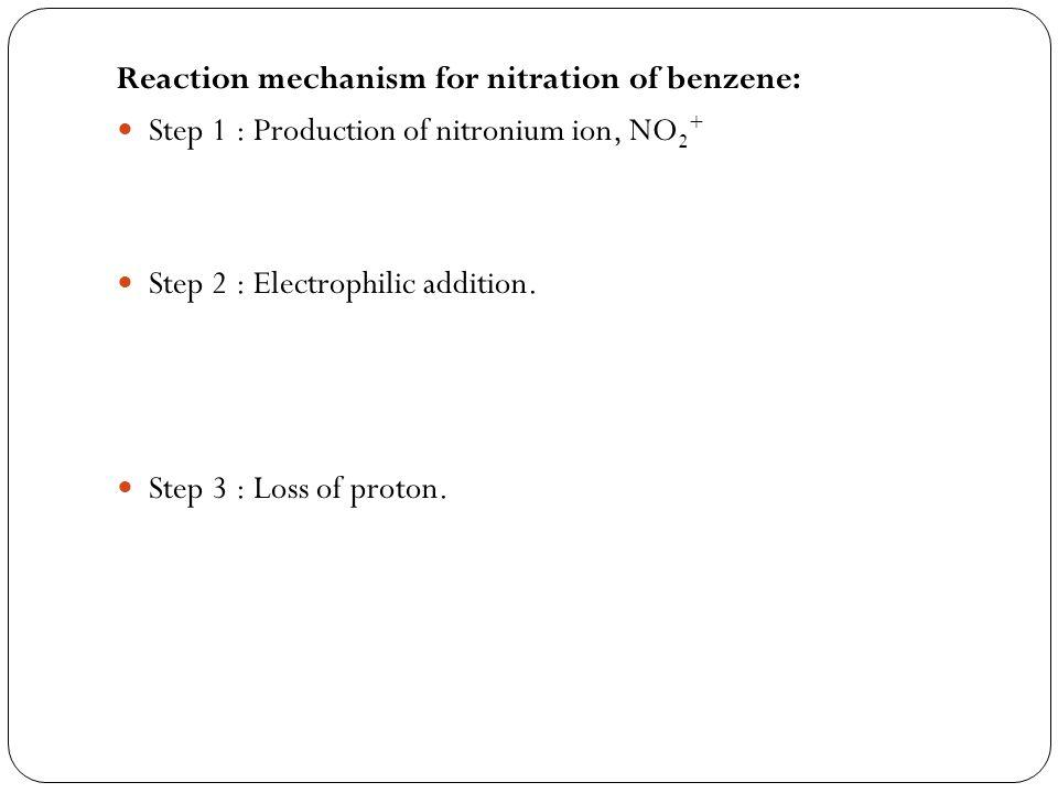 Reaction mechanism for nitration of benzene: