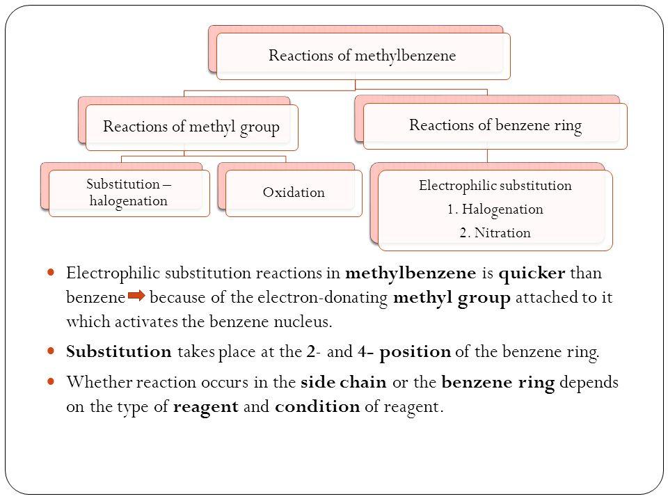 Reactions of methylbenzene