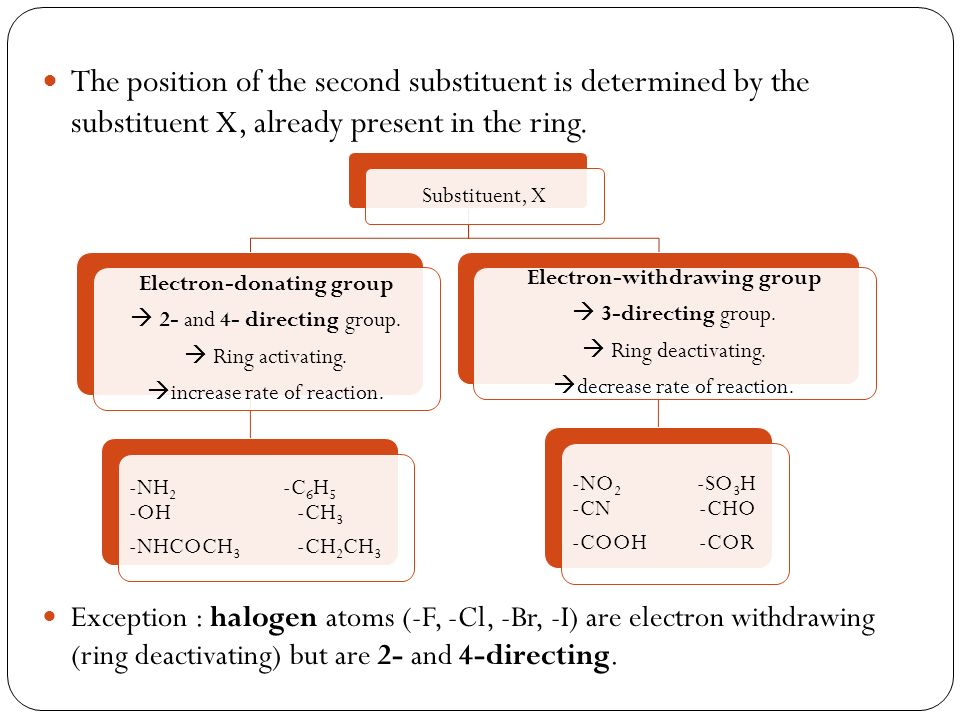Electron-donating group Electron-withdrawing group