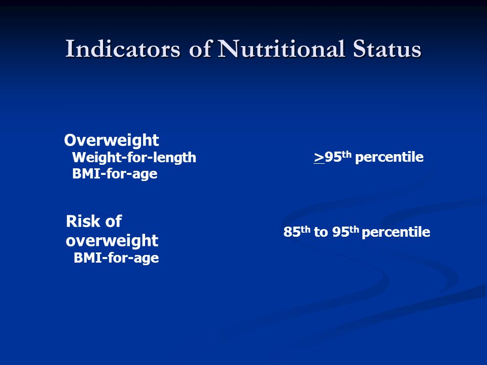 Indicators of Nutritional Status