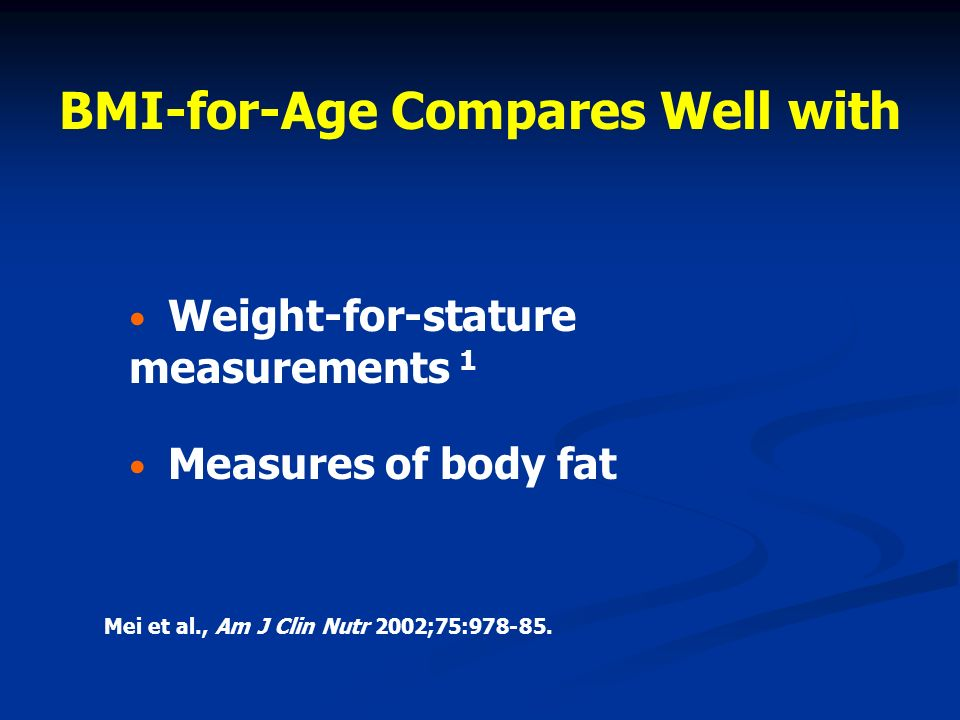 BMI-for-Age Compares Well with