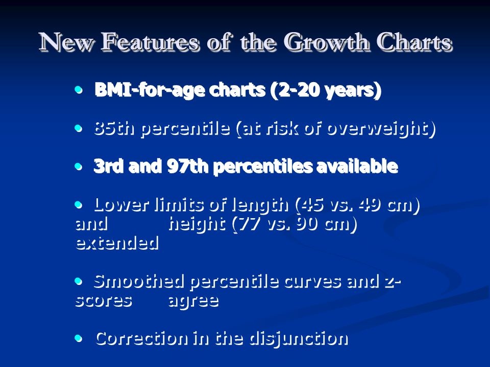 New Features of the Growth Charts