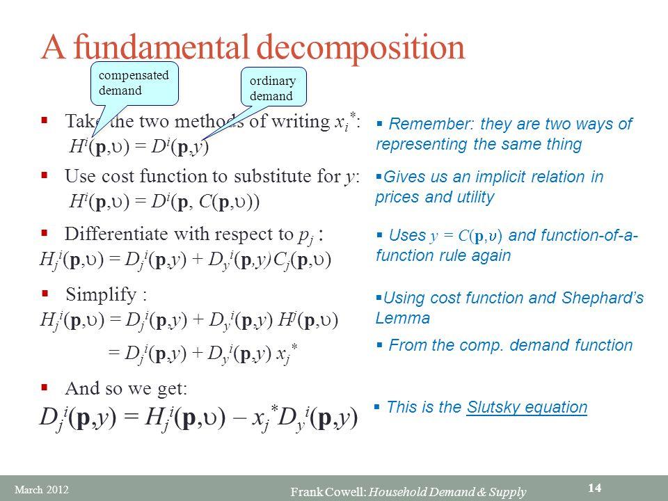 A fundamental decomposition