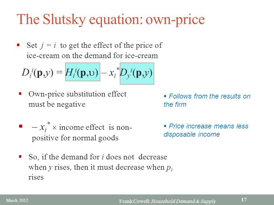 The Slutsky equation: own-price
