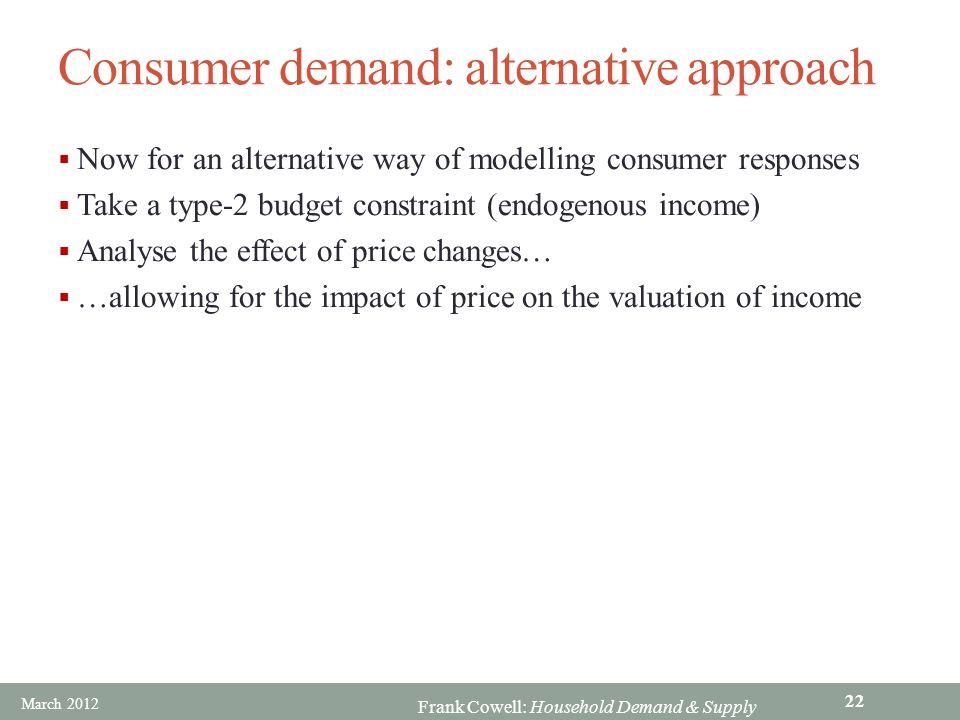 Consumer demand: alternative approach