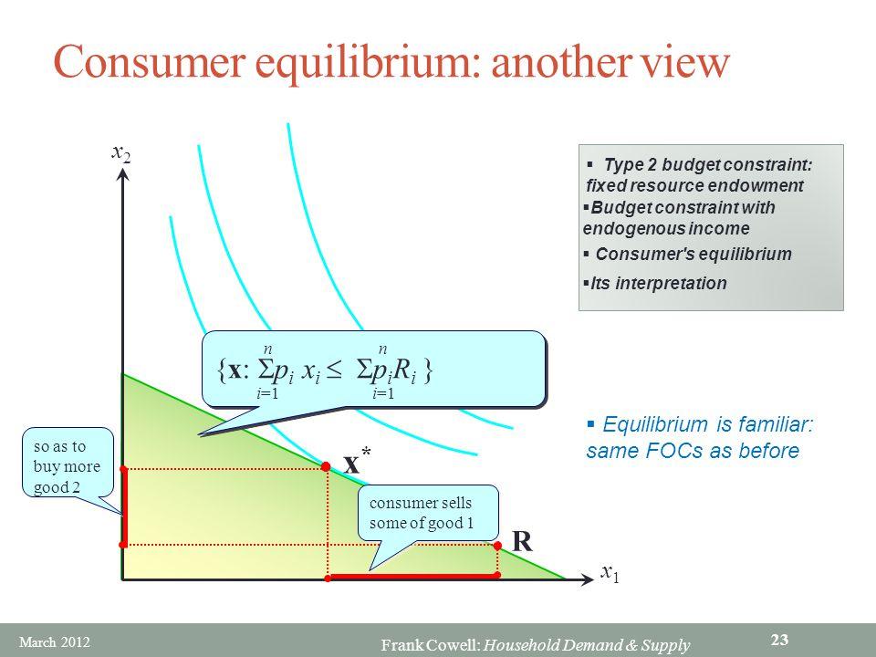Consumer equilibrium: another view