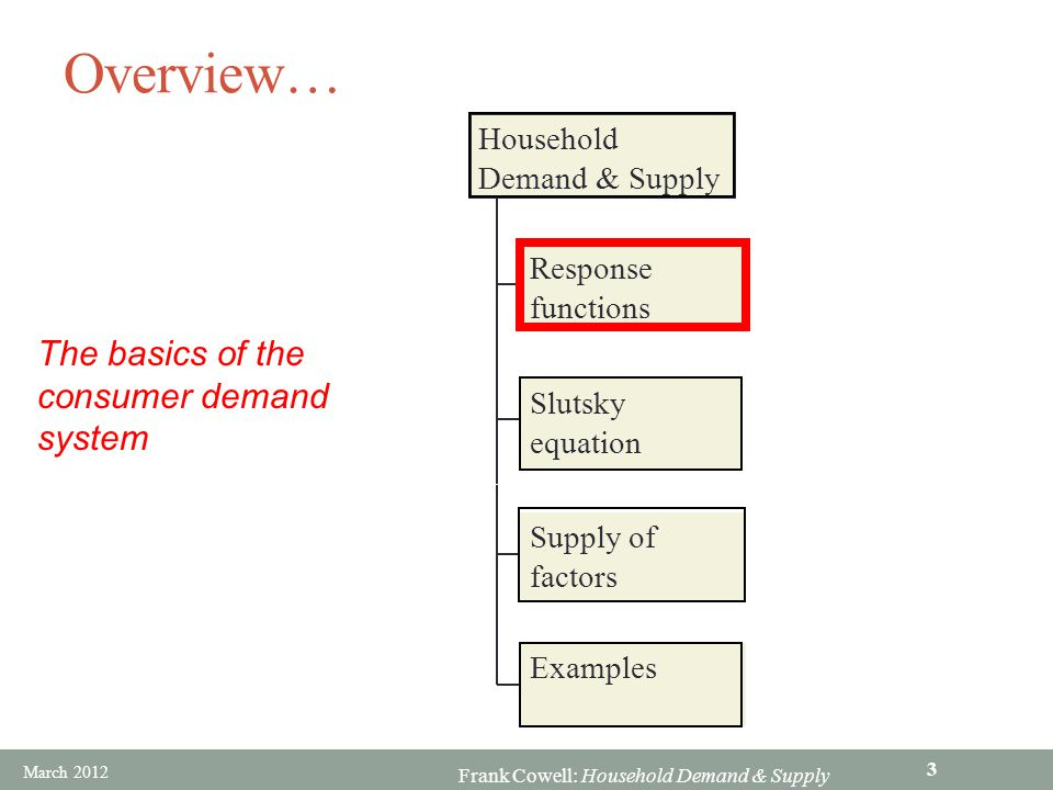 Overview… The basics of the consumer demand system